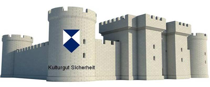 IWiS - Privat-Institut für Wirtschaftsschutz und Sicherheitsforschung GmbH